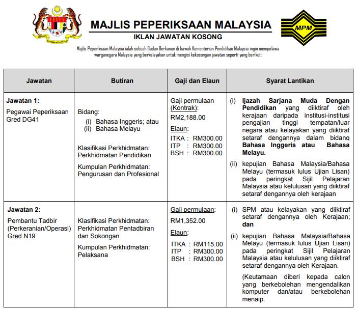 Jawatan Kosong Di Majlis Peperiksaan Malaysia Tarikh Tutup 15 Januari 2020 Jawatan Kosong Kerajaan 2020 Terkini