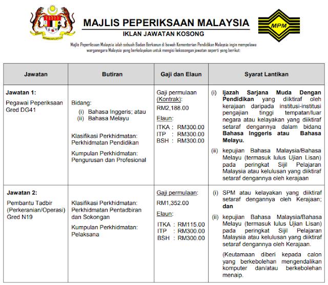 jawatan kosong kerajaan 2020 majlis peperiksaaan malaysia