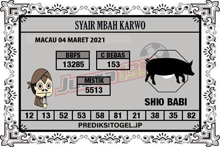 Syair Mbah Karwo Togel Macau Kamis 04 Maret 2021