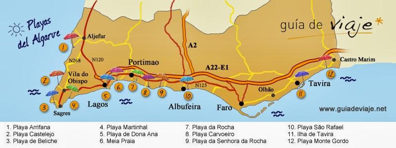 Mapa del algarve y algunas de sus mejores playas.