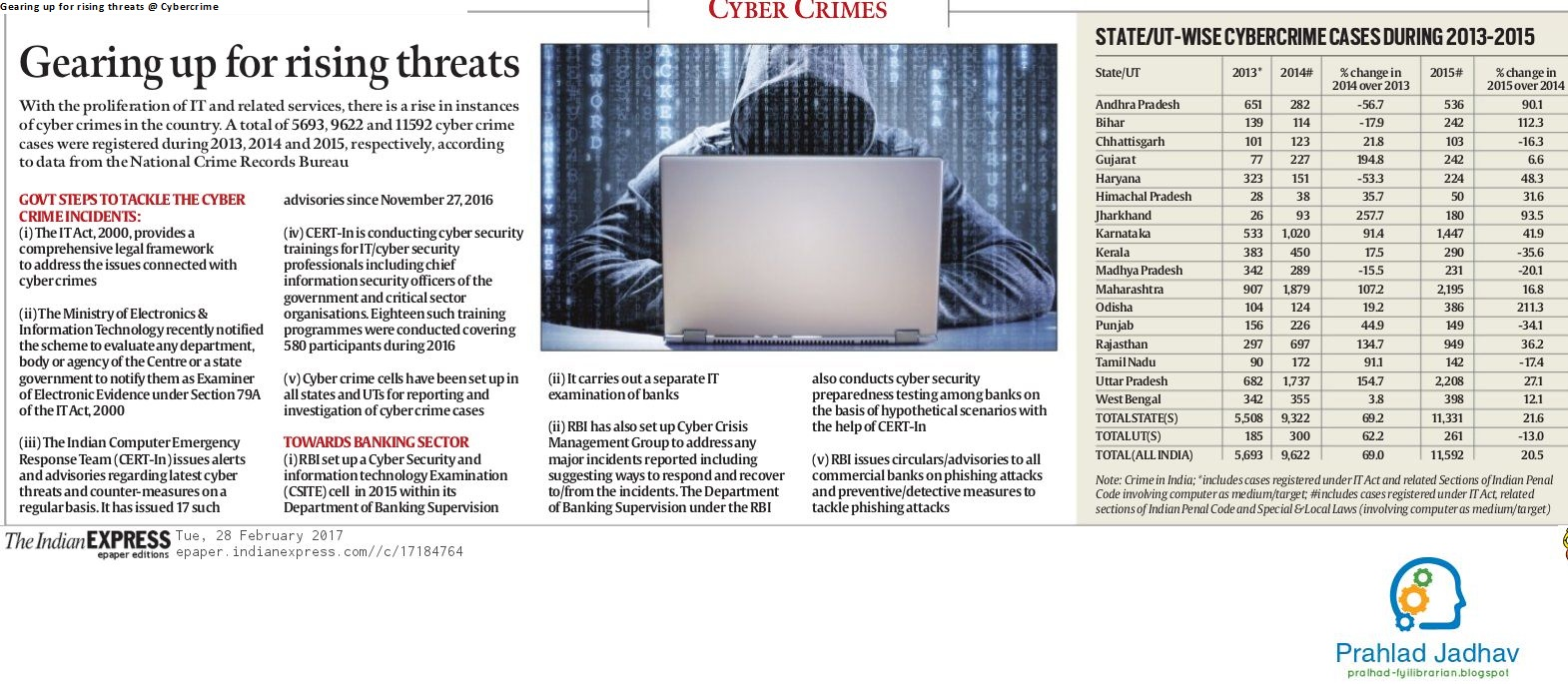 FYI@Librarian: Gearing up for rising threats @ Cybercrime