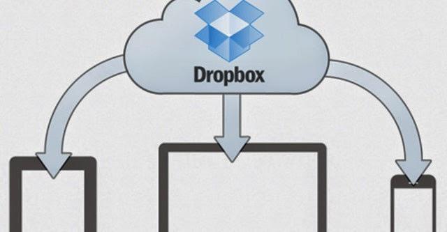 Dropbox bị tin tặc lợi dụng để tấn công người dùng