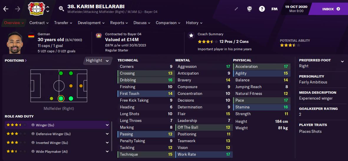FM21 Karim Bellarabi