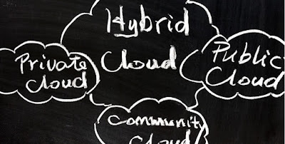 Hybrid Cloud Versus Hybrid IT: What's the Hype?