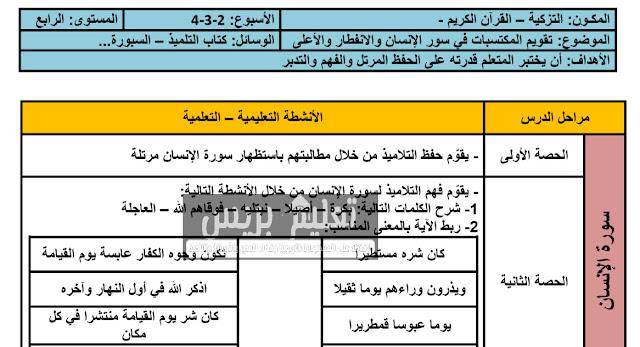 جذاذات التربية الإسلامية المستوى الرابع ابتدائي