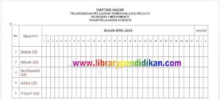 Daftar Hadir LES Bulan April 2019, http://www.librarypendidikan.com/