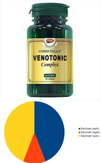 Venotonic Complex pareri supliment natural varice