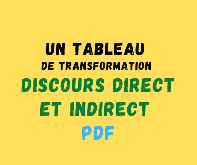 Un tableau de transformation discours direct et indirect pdf