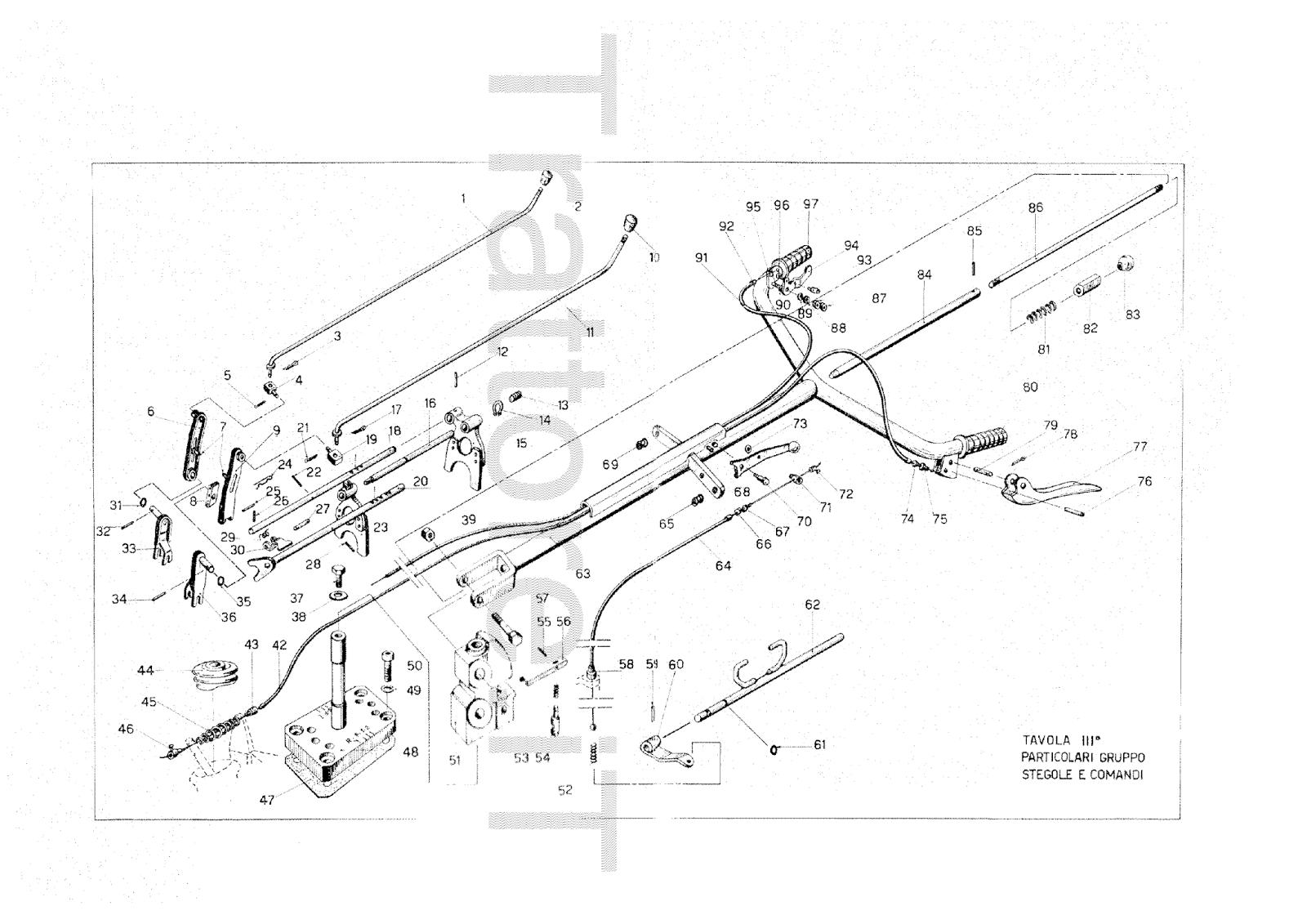 InfoTrattore.it: Motocoltivatore Pasquali 911 CV 8 Manuale