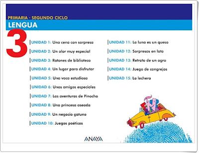 http://www.juntadeandalucia.es/averroes/centros-tic/41010198/helvia/aula/archivos/repositorio/0/15/html/Leng3anaya/menu_general.html