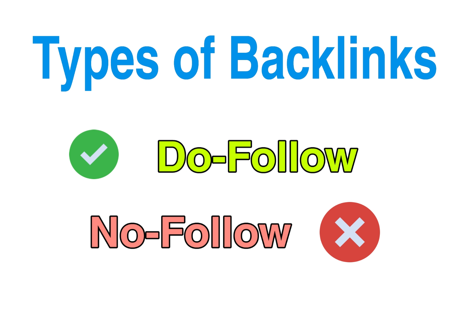 How to create high quality backlinks - Types of backlinks