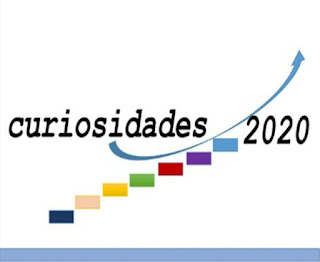 http://curiosidades-2020.blogspot.com/