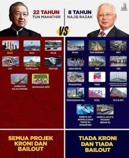 Faktor Kekuatan Fenomena Bossku Hinggakan Pengaruh Dr. Mahathir Semakin Layu