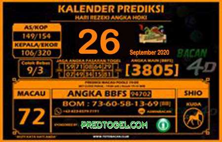 Kalender Prediksi Bacan4D Macau Sabtu 26 September 2020