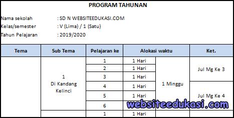 Prota, Promes Kelas 5 SD/MI Kurikulum 2013 Revisi 2019