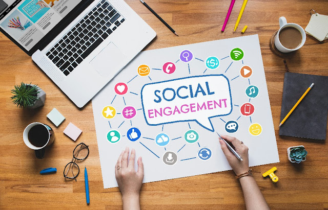 Types of Social Media That Are Right For Your Business
