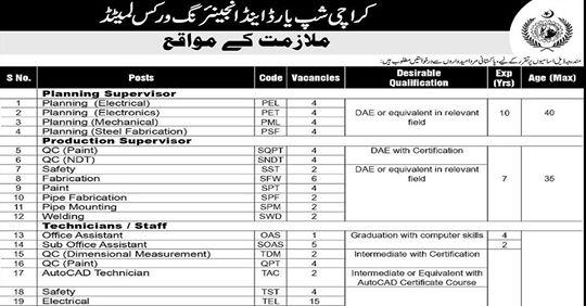 Karachi Shipyard and Engineering Works Jobs 2021 Advertisement (200+Vacancies)
