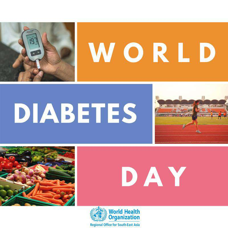 World Diabetes Day Wishes pics free download