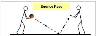 Netball Passes: The Biomechanical Principles: How can a ...