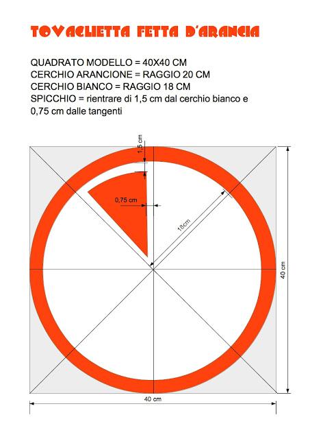 Cartamodello Tovaglietta Arancia