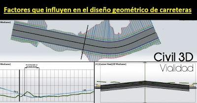 Factores que influyen en el diseño de carreteras
