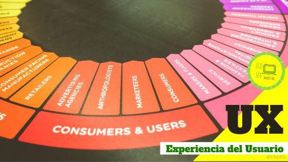 Experiencia del Usuario (UX) es un concepto Anglosajón muy amplio y que debemos segmentar bastante, para entender bien en nuestro entorno digital.