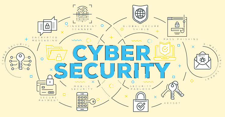 SMEs use simple cyber security tips to remain secure and successful