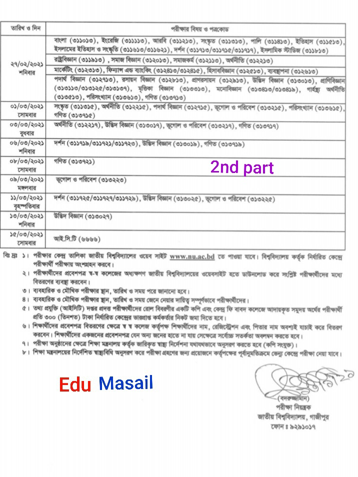 masters final year routine 2020 - Edu Masail - 2