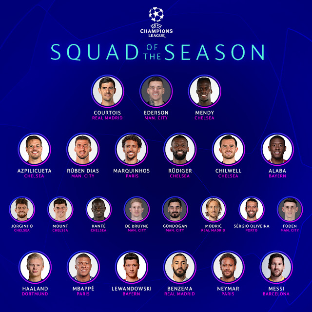 اللاعبين الأفضل فى دوري أبطال أوروبا