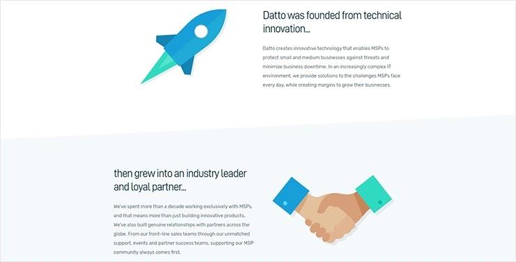 Основной вид деятельности IPO Datto Holding Corp