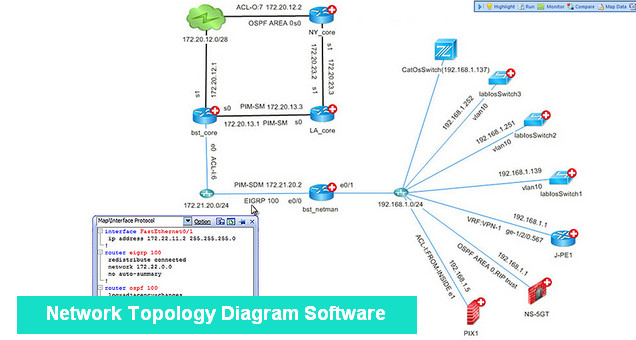 network topology diagram software   domain tipsnetwork topology diagram software