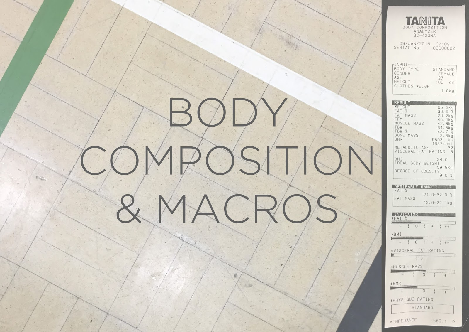 AMB talks body composition and losing body fat