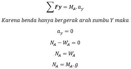 Soal fisika USBN Nomor 6b