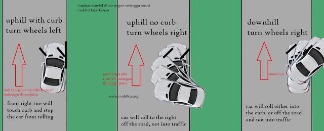 ban, roda, berbelok, parkir, turunan, tanjakan, jalan