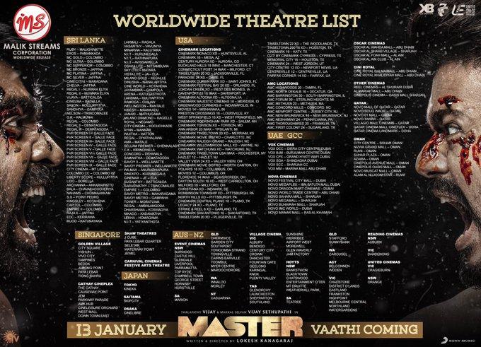 Master aka Vijay The Master Movie Overseas Theater List