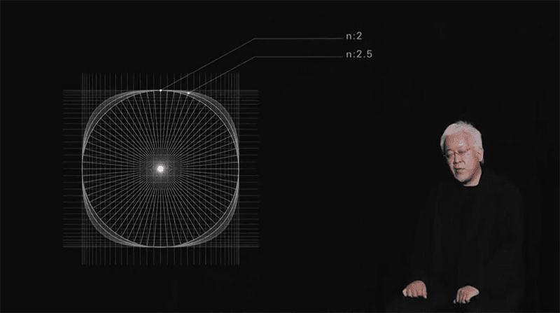Perfect balance between square and circle