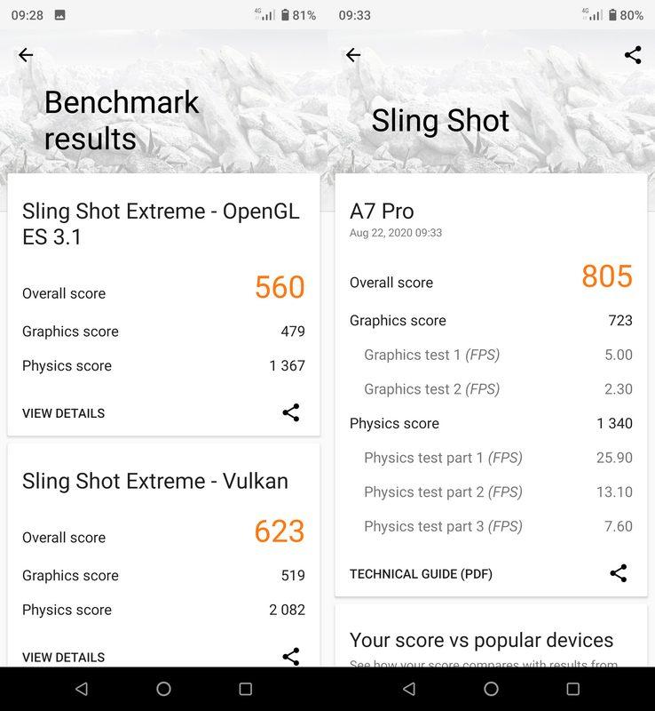 Benchmark 3DMark Umidigi A7 Pro