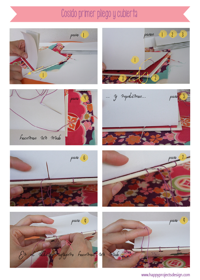 tutorial encuadernación copta: cosido portada