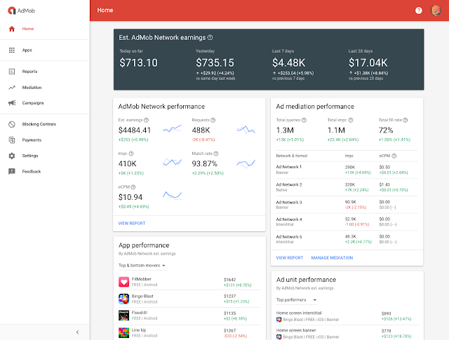 new ways to put users at the center of your apps and payments - AdMob Image Generic Networks - New Ways to Put Users at the Center of Your Apps and Payments