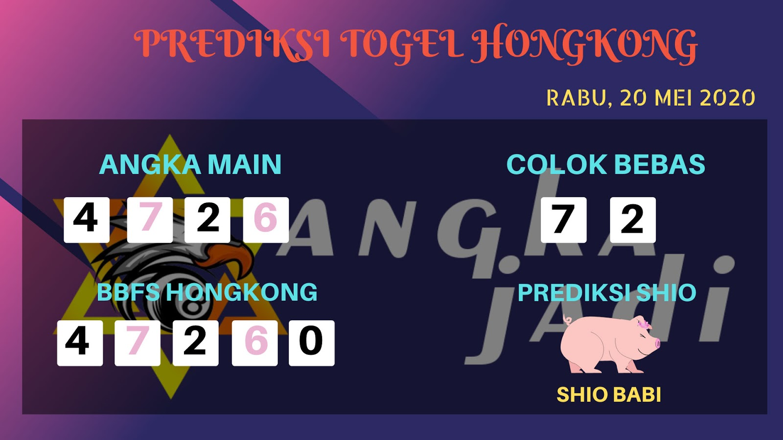 Prediksi HK Rabu 20 Mei 2020 - Bocoran HK