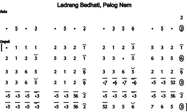 image: Ladrang Bedhati Pelog 6