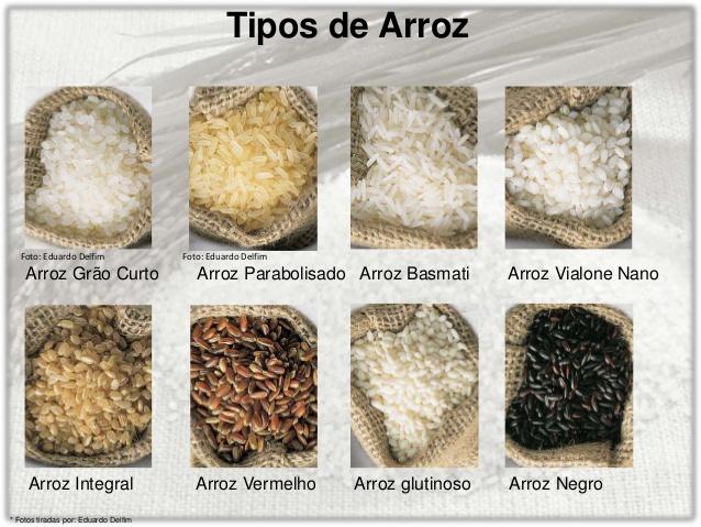 Workaholic fitness health receita tipos de arroz for Cocinar 6 tipos de arroz
