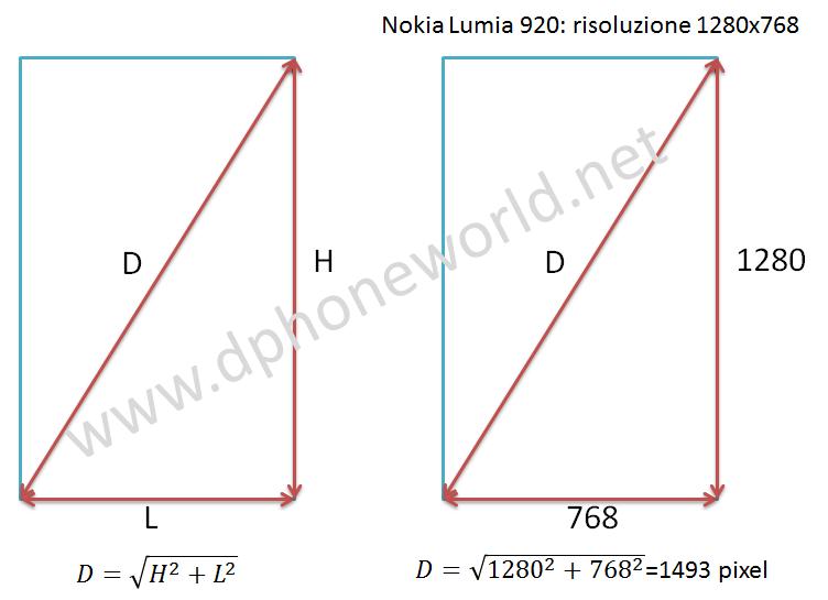 dimostrazione formula calcolo ppi dpi schermo diagonale display