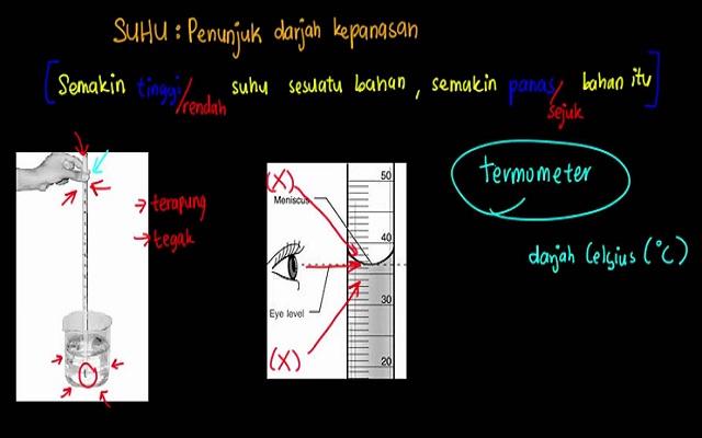 Pengertian Suhu dan Contoh Soal serta Pembahasan Fisika smp Kelas 7