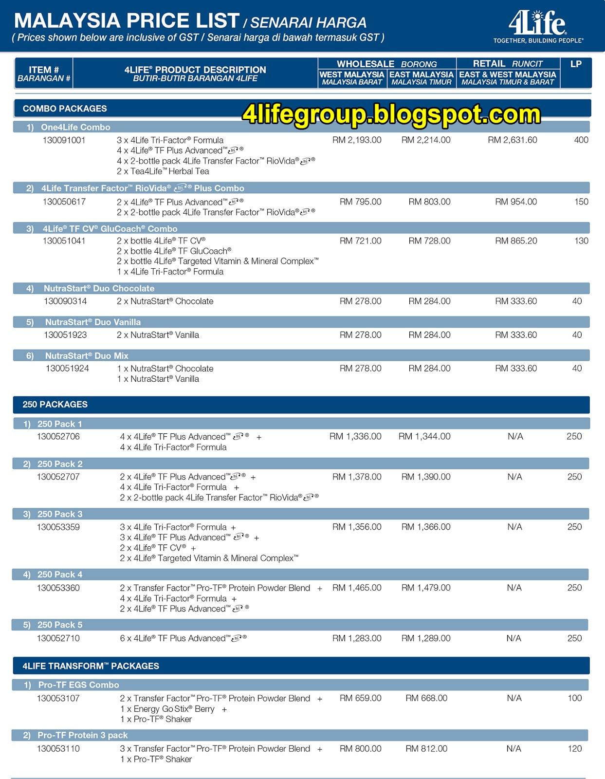 foto Senarai Harga 4Life Malaysia (Termasuk GST) (3)