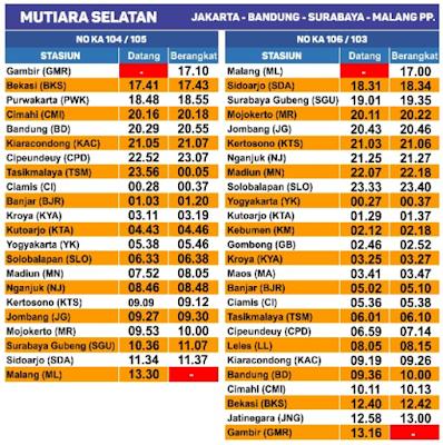 Jadwal KA Mutiara Selatan Terbaru Mulai 1 Desember 2019