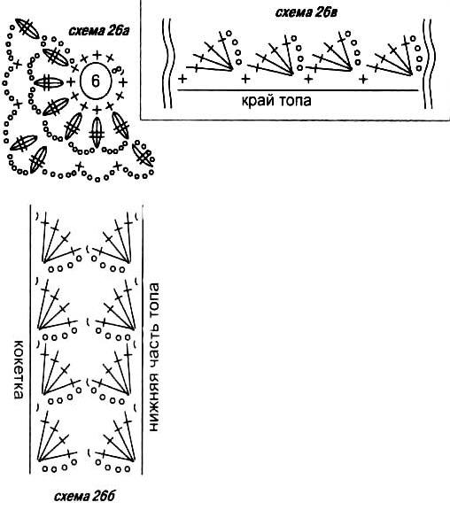 ajurnii letnii top iz motivov svyazannii kryuchkom so shemoi i opisaniem vyazaniya