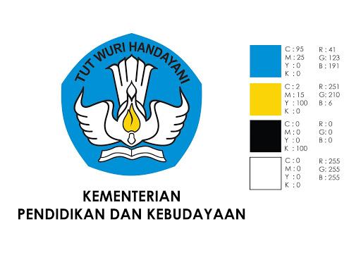 makna logo tut wuri handayani