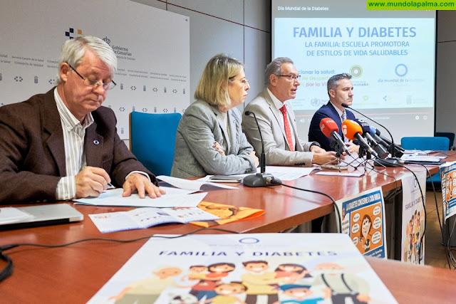Sanidad destaca el papel de las familias en el cuidado y prevención de la Diabetes