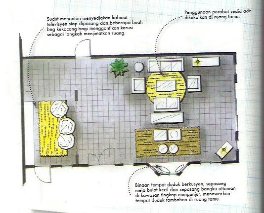 Keluasan Ruang Tamu Ini Agak Luas Dan Besar Jadi Penggunaan Perabot Boleh Ditambah Agar Tidak Ternampak Terlalu Lapang Susun Atur Yang Ditunjukkan